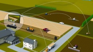 Connected Farm, Farm Works Integrated With John Deere Operations Center