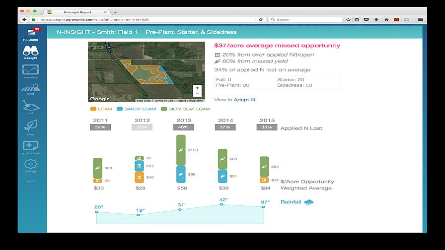 A sample report from Agronomic Technology Corp.'s N-Insight application.