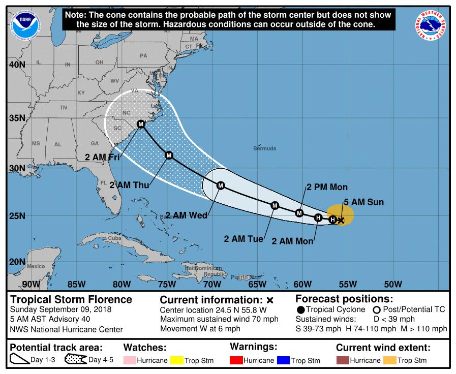 Hurricane-Florence-Map