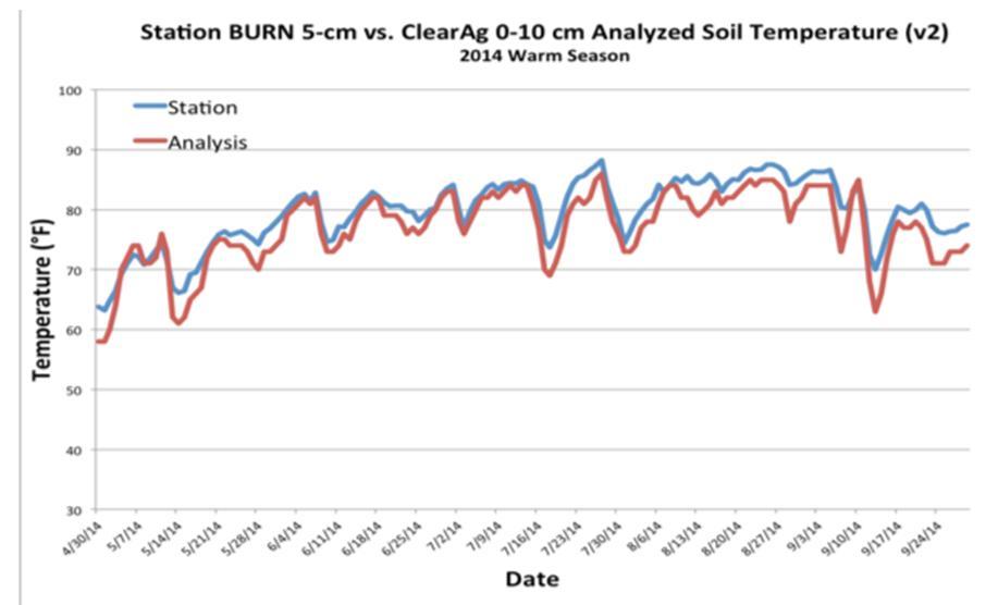 Precision Irrigation Scheduling: Should We Have a Problem? (Part 2)