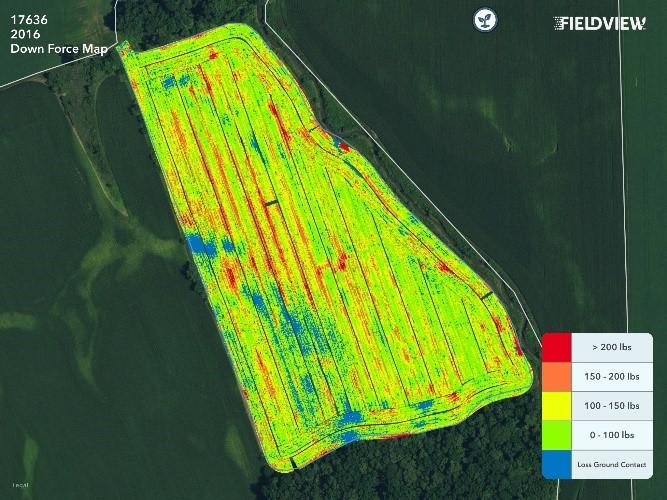 What Is the Value of Sharing Farm Data?